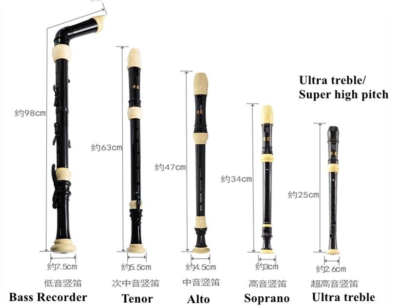 Các loại sáo dọc Recorder phổ biến